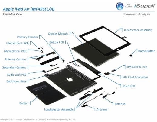 iPad_air_teardown